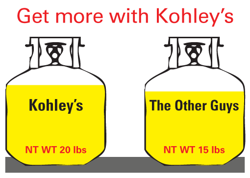 Get More Propane with Kohleys