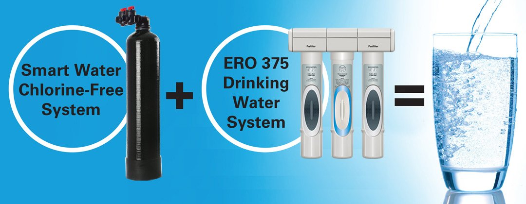 Smart Water & Drinking Water Systems